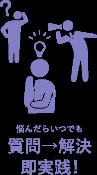 shitumon-1-img