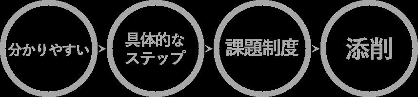 4riyu-zukai-1